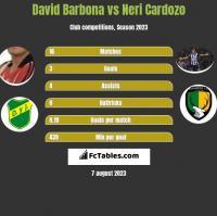 David Barbona vs Neri Cardozo h2h player stats