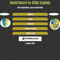 David Barczi vs Attila Szakaly h2h player stats