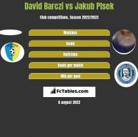 David Barczi vs Jakub Plsek h2h player stats