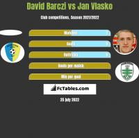 David Barczi vs Jan Vlasko h2h player stats