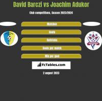 David Barczi vs Joachim Adukor h2h player stats