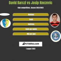 David Barczi vs Josip Knezevic h2h player stats