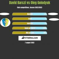 David Barczi vs Oleg Golodyuk h2h player stats