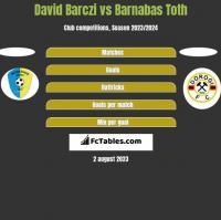 David Barczi vs Barnabas Toth h2h player stats