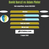 David Barczi vs Adam Pinter h2h player stats