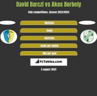 David Barczi vs Akos Borbely h2h player stats