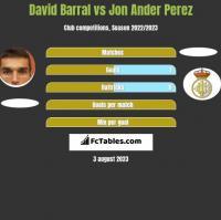 David Barral vs Jon Ander Perez h2h player stats