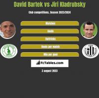 David Bartek vs Jiri Kladrubsky h2h player stats