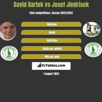 David Bartek vs Josef Jindrisek h2h player stats