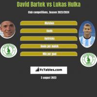 David Bartek vs Lukas Hulka h2h player stats