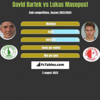 David Bartek vs Lukas Masopust h2h player stats