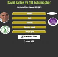 David Bartek vs Till Schumacher h2h player stats