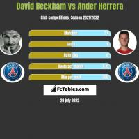 David Beckham vs Ander Herrera h2h player stats