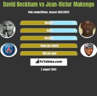 David Beckham vs Jean-Victor Makengo h2h player stats