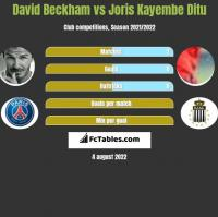 David Beckham vs Joris Kayembe Ditu h2h player stats