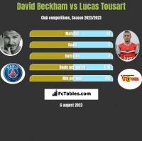 David Beckham vs Lucas Tousart h2h player stats