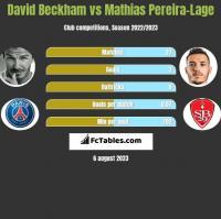 David Beckham vs Mathias Pereira-Lage h2h player stats