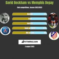 David Beckham vs Memphis Depay h2h player stats