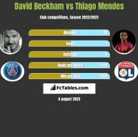 David Beckham vs Thiago Mendes h2h player stats