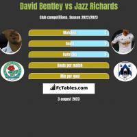 David Bentley vs Jazz Richards h2h player stats