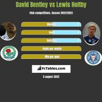 David Bentley vs Lewis Holtby h2h player stats