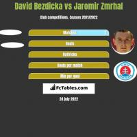 David Bezdicka vs Jaromir Zmrhal h2h player stats