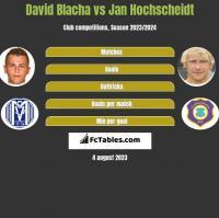 David Blacha vs Jan Hochscheidt h2h player stats