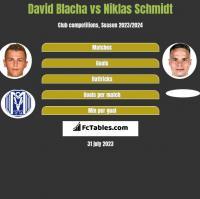 David Blacha vs Niklas Schmidt h2h player stats