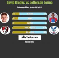 David Brooks vs Jefferson Lerma h2h player stats