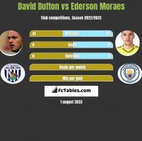 David Button vs Ederson Moraes h2h player stats