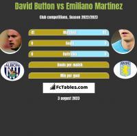 David Button vs Emiliano Martinez h2h player stats