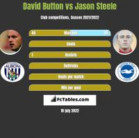 David Button vs Jason Steele h2h player stats