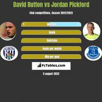 David Button vs Jordan Pickford h2h player stats
