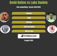 David Button vs Luke Daniels h2h player stats