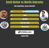 David Button vs Martin Dubravka h2h player stats