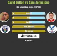 David Button vs Sam Johnstone h2h player stats
