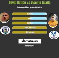 David Button vs Vicente Guaita h2h player stats