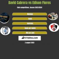 David Cabrera vs Edison Flores h2h player stats