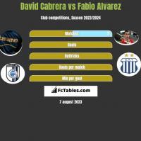 David Cabrera vs Fabio Alvarez h2h player stats