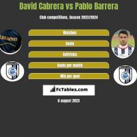 David Cabrera vs Pablo Barrera h2h player stats