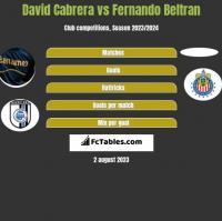 David Cabrera vs Fernando Beltran h2h player stats