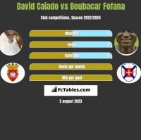 David Caiado vs Boubacar Fofana h2h player stats
