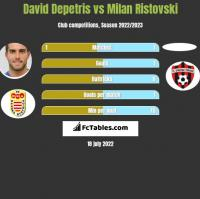 David Depetris vs Milan Ristovski h2h player stats