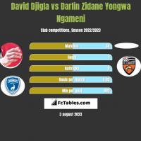 David Djigla vs Darlin Zidane Yongwa Ngameni h2h player stats