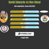 David Edwards vs Ben Sheaf h2h player stats
