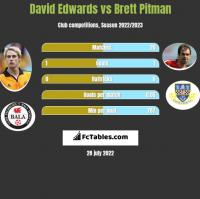 David Edwards vs Brett Pitman h2h player stats