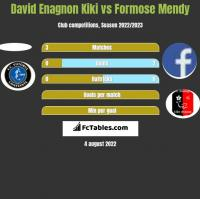 David Enagnon Kiki vs Formose Mendy h2h player stats