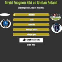 David Enagnon Kiki vs Gaetan Belaud h2h player stats