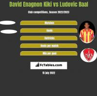 David Enagnon Kiki vs Ludovic Baal h2h player stats