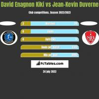 David Enagnon Kiki vs Jean-Kevin Duverne h2h player stats